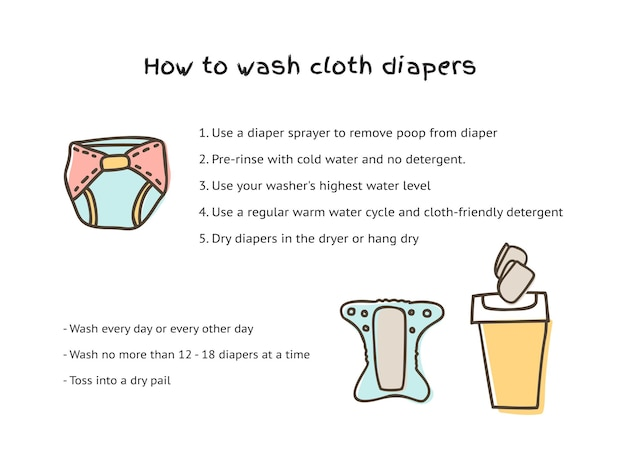 Cloth diaper iinphographic vector doodle isolated on white background. reusable diapers with napkins wash instruction