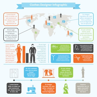 Clothes designer infographic set