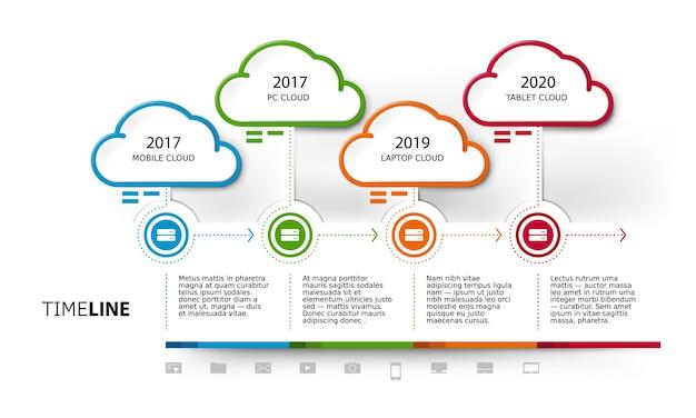 Cloud computing business services timeline, strategic workflow presentation mockup
