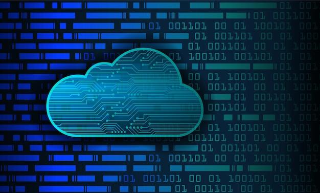 Cloud computing circuit future technology concept background