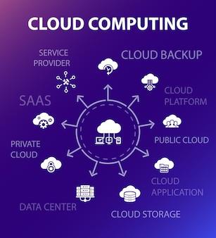 クラウドコンピューティングのコンセプトテンプレート。モダンなデザインスタイル。クラウドバックアップ、データセンター、saas、サービスプロバイダーなどのアイコンが含まれています