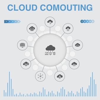 アイコン付きのクラウドコンピューティングのインフォグラフィック。クラウドバックアップ、データセンター、saas、サービスプロバイダーなどのアイコンが含まれています