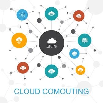 アイコン付きのクラウドコンピューティングのトレンディなwebコンセプト。クラウドバックアップ、データセンター、saas、サービスプロバイダーなどのアイコンが含まれています