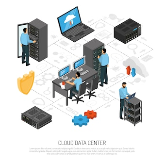 Cloud data center isometric flowchart