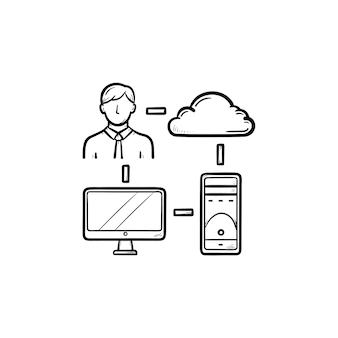 클라우드, 프로그래머 및 컴퓨터 손으로 그린 개요 낙서 아이콘. 클라우드 기술, 데이터 스토리지 개념입니다. 인쇄, 웹, 모바일 및 흰색 배경에 인포 그래픽에 대한 벡터 스케치 그림.