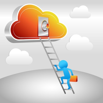 Cloud safety security