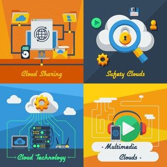 Cloud service 2x2 concept