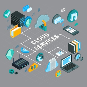 Cloud service technology flowchart with tools for file storage on grey  3d isometric