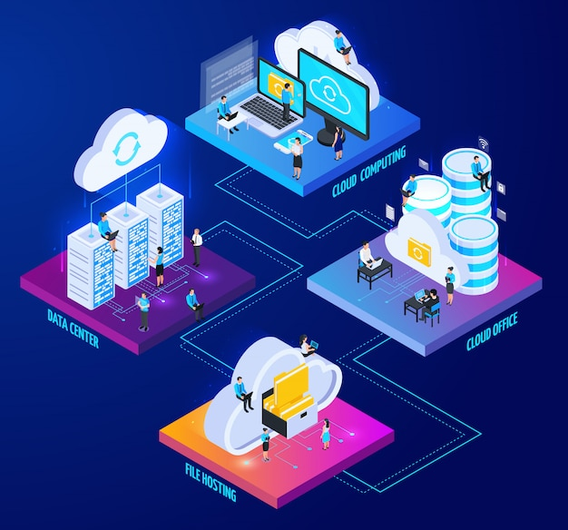 Cloud services isometric 2x2 flowchart composition with pictogram icons and images of computers with little people vector illustration