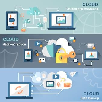 Баннеры концепции облачных технологий в плоском дизайне