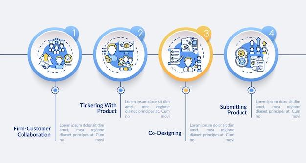 공동 창조 종류의 인포 그래픽 템플릿. 기업-고객 협업, 프레젠테이션 디자인 요소 수정. 4 단계의 데이터 시각화. 타임 라인 차트를 처리합니다. 선형 아이콘이있는 워크 플로 레이아웃