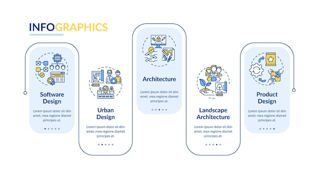 Co-design fields  infographic template. urban, landscape architecture presentation design elements. data visualization with  steps. process timeline chart. workflow layout with linear icons