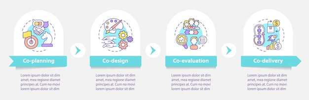 共同制作パーツのインフォグラフィックテンプレート。共同設計、共同配信のプレゼンテーションデザイン要素。ステップによるデータの視覚化。タイムラインチャートを処理します。線形アイコンのワークフローレイアウト