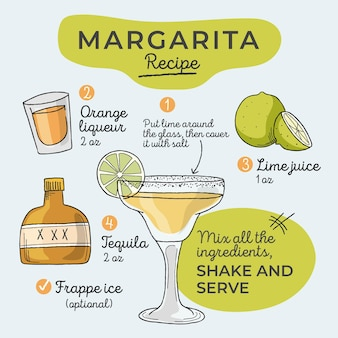 Cocktail recipe concept