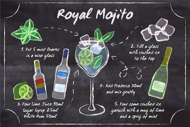 Иллюстрация рецепт коктейля