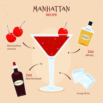 Cocktail recipe manhattan with cherries
