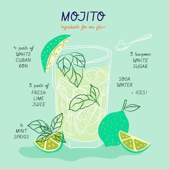 Cocktail recipe for mojito