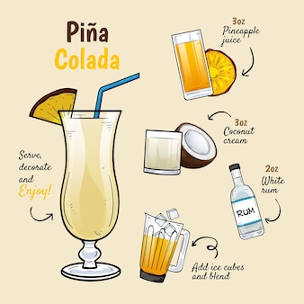 Cocktail recipe pina colada with straw