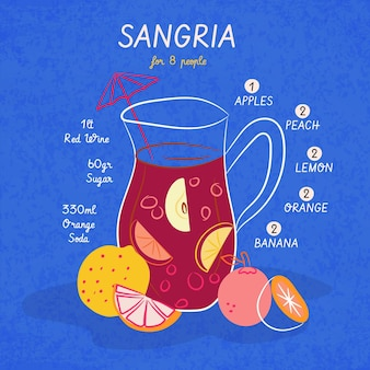 Cocktail recipe for sangria