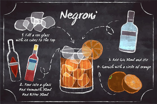 Cocktail recipe with instructions and ingredients