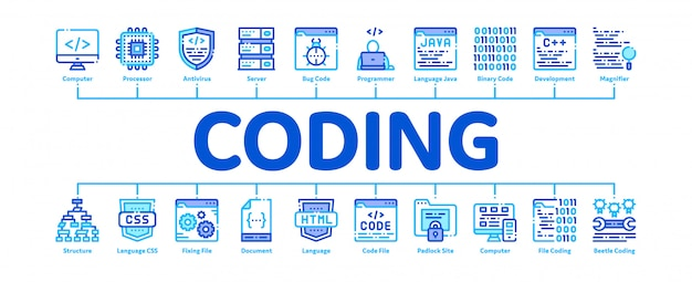 Coding system banner