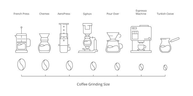 Приготовление кофе. метод розлива пиктограммы горячих напитков для инфографики значка холодного кофе.