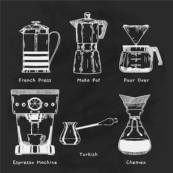Концепция методов приготовления кофе