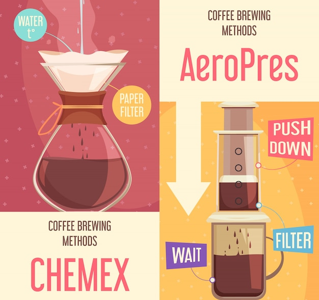 Coffee brewing methods vertical banners