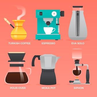 Способы заваривания кофе