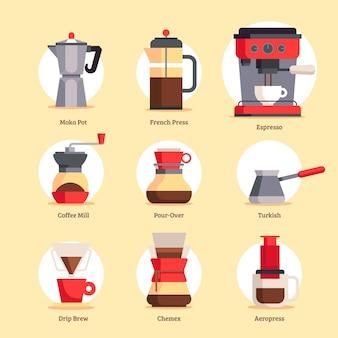 Metodi di preparazione del caffè