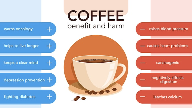 커피 음료 장단점 인포 그래픽. 마시는 커피 효과와 결과. 삽화