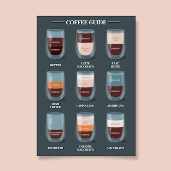 コーヒーガイドポスターコンセプト