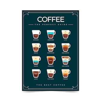 Coffee guide poster design
