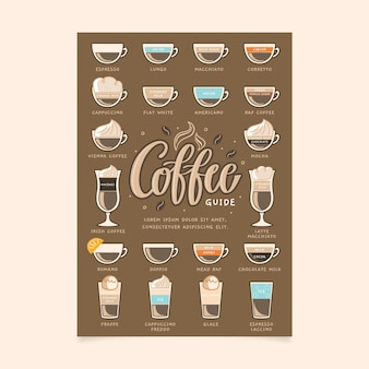 Coffee guide poster for summer and winter