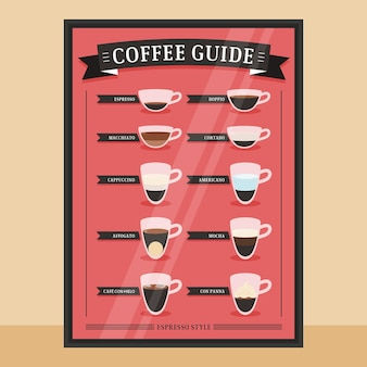 Coffee guide poster template