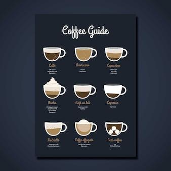 Шаблон плаката путеводителя по кофе