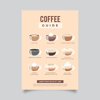コーヒーガイドポスター