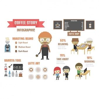커피 infographic 템플릿