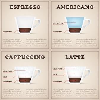 커피 인포 그래픽