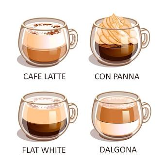 フォーマットを使用したコーヒー材料