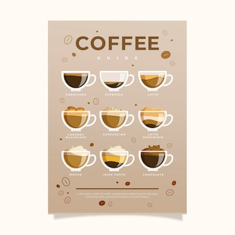 Coffee selection poster