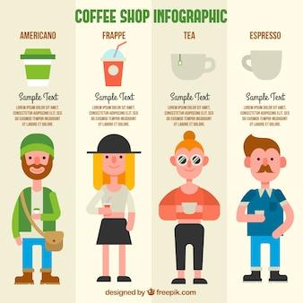 커피 숍 평면 infographic 템플릿