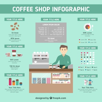 Coffee shop infography template