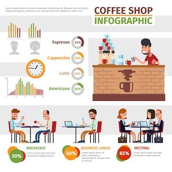 コーヒーショップベクトルインフォグラフィック。準備、昼食と会議、カフェテリアとインフォチャートのイラスト