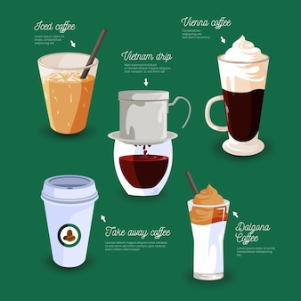 Coffee types concept