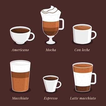 Coffee types illustration concept