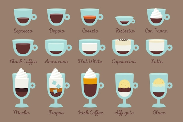 コーヒーの種類セット
