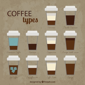 Coffee types for take away