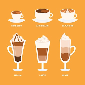 Coffee types on yellow background