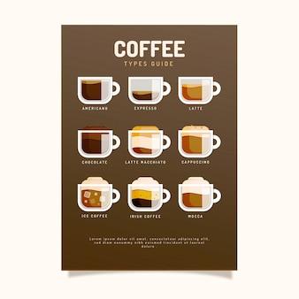 Плакат сорта кофе